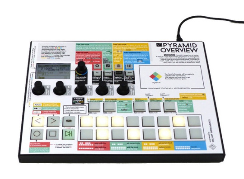 Squarp Pyramid Mk2 Sequencer Overview